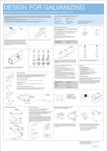 Galvanizing Design Wall Chart