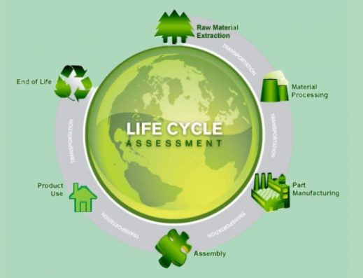 life-cycle-assessment